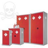 Probe Toxic Cabinets