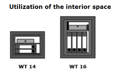 Comparable interior space between WT14 and WT16