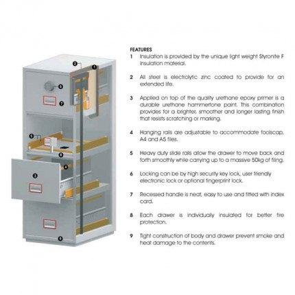 Phoenix Vertical Firefile FS2264K - technical info