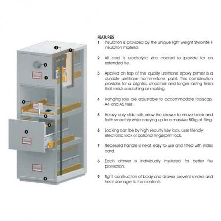 Phoenix Vertical Firefile FS2252E - technical detail