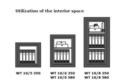 Burg Wachter Size 5 Diplomat Electronic Lock - Sizes