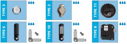 Probe ZenBox Wet Lockers