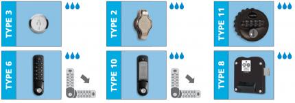 Probe ZenBox Wet Locks
